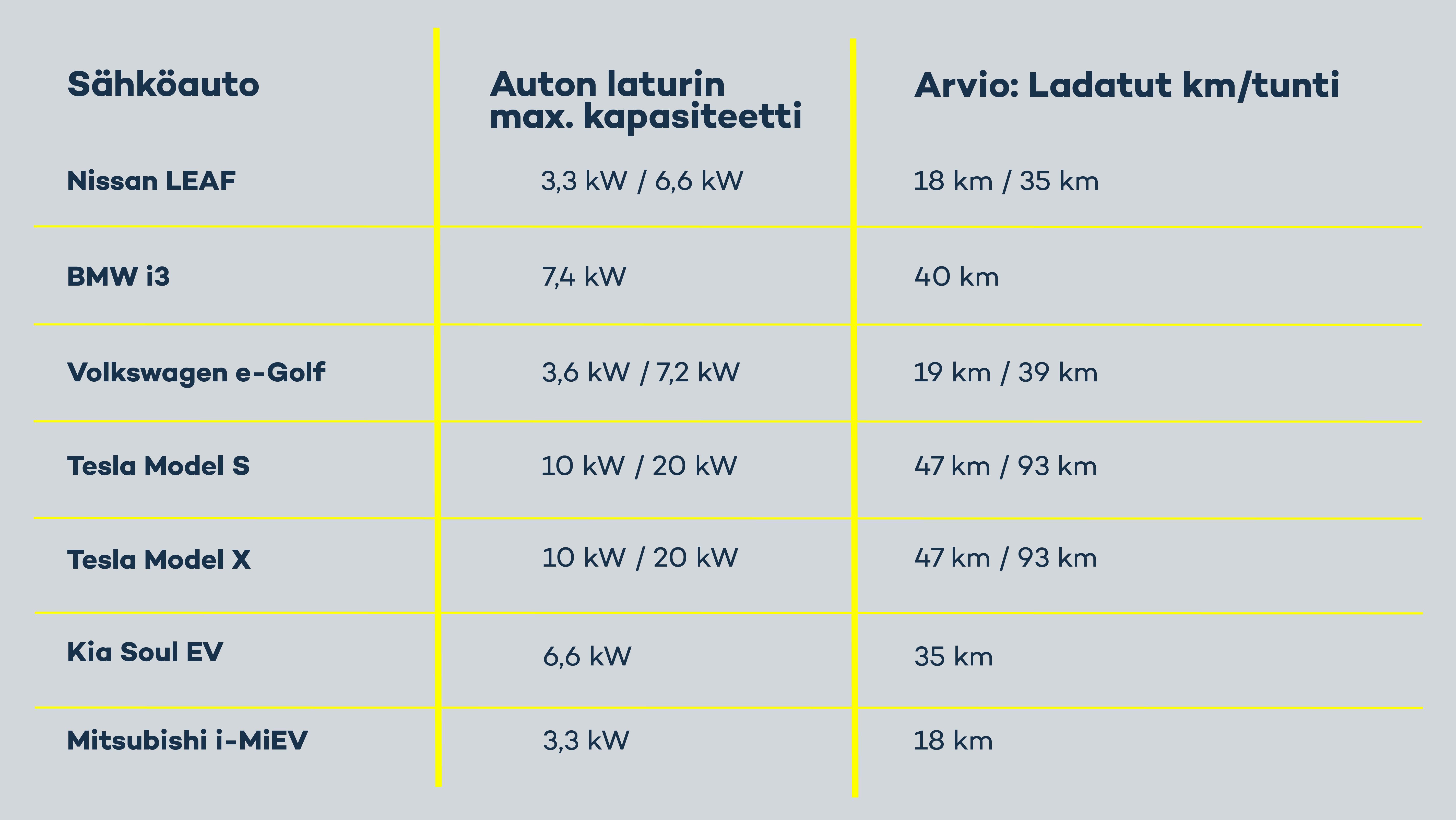 auton_laturin_koot_FI.png