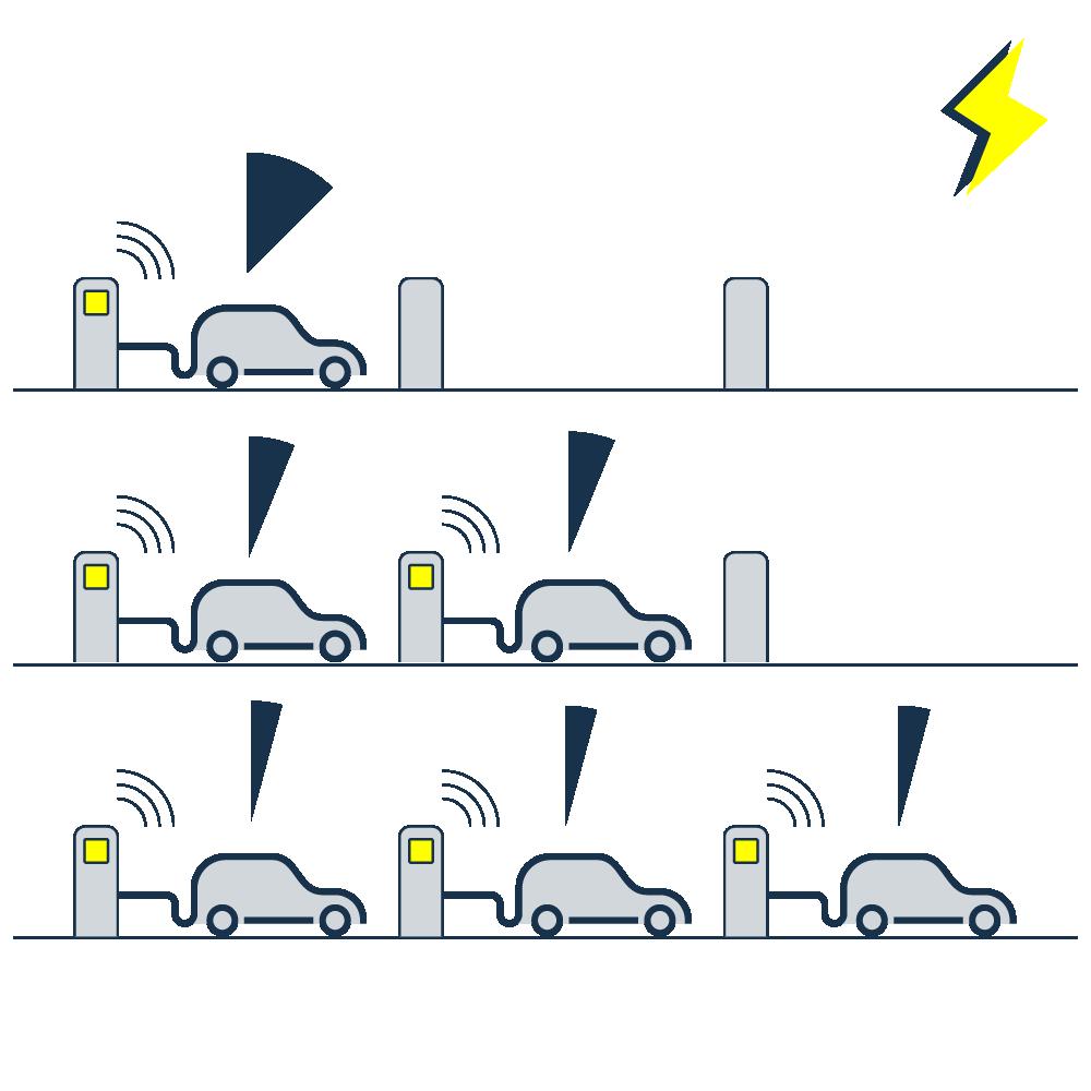 Dynamic load management