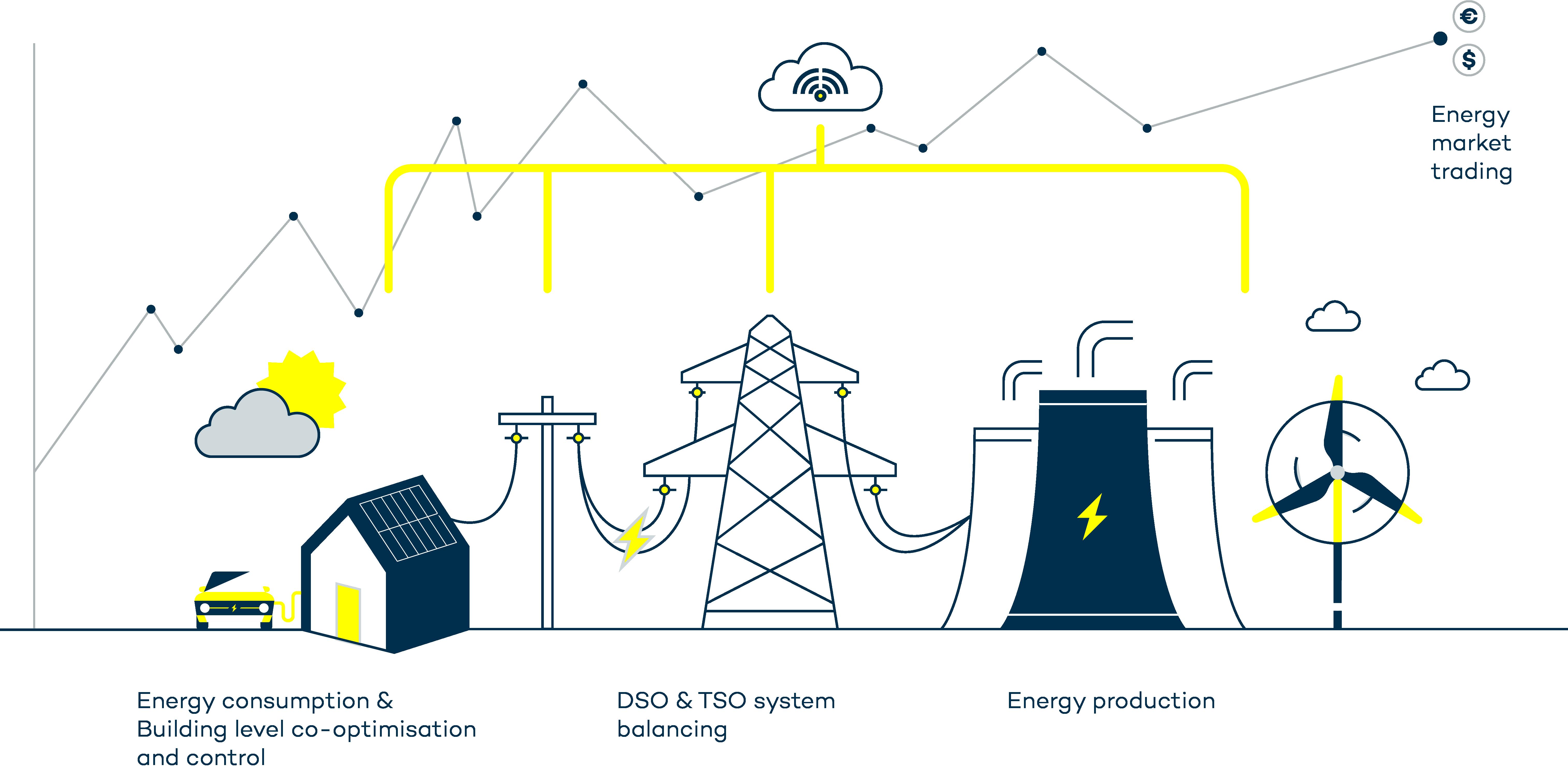EnergyStory-TextV1