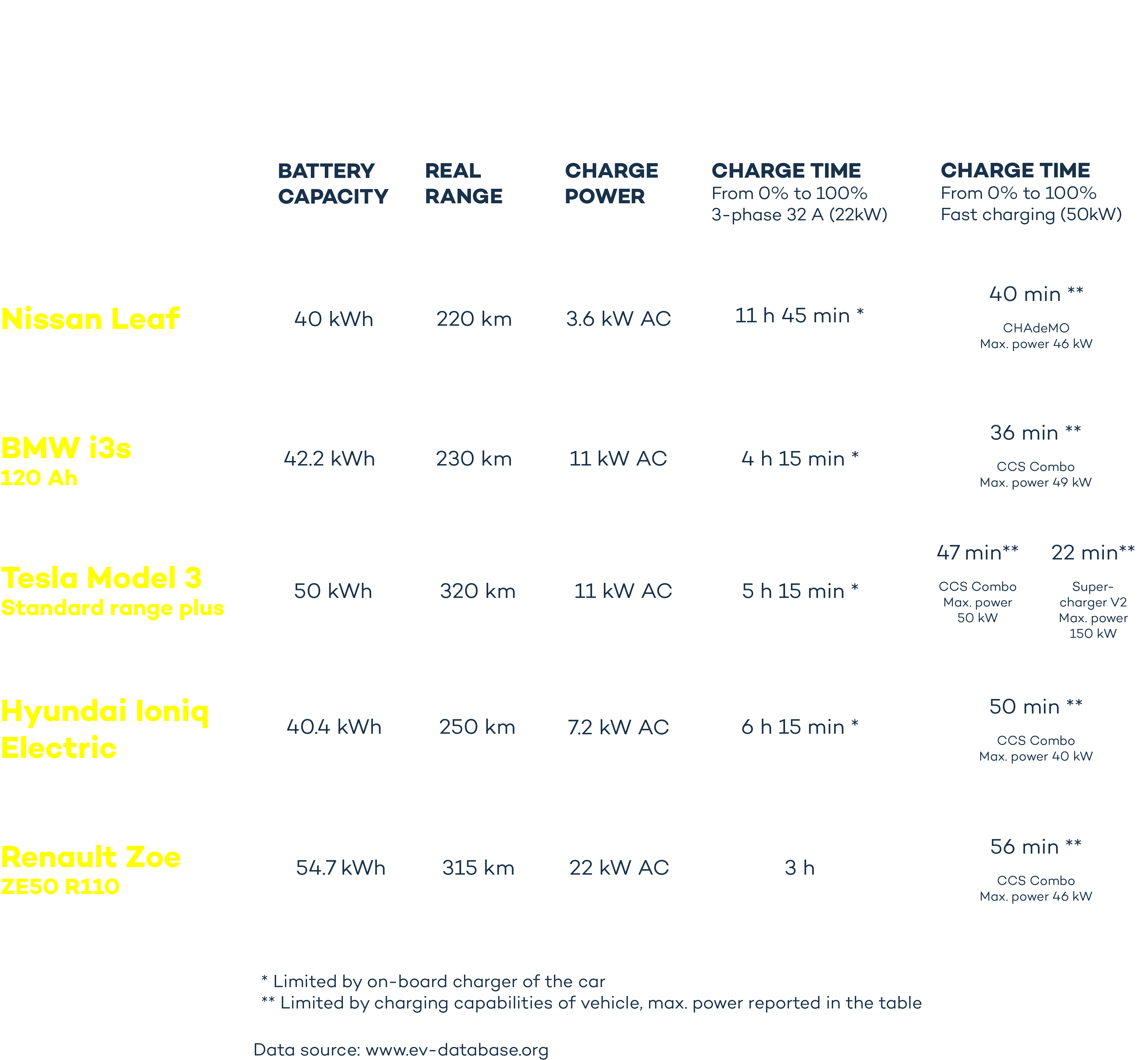 charging-speeds-virta