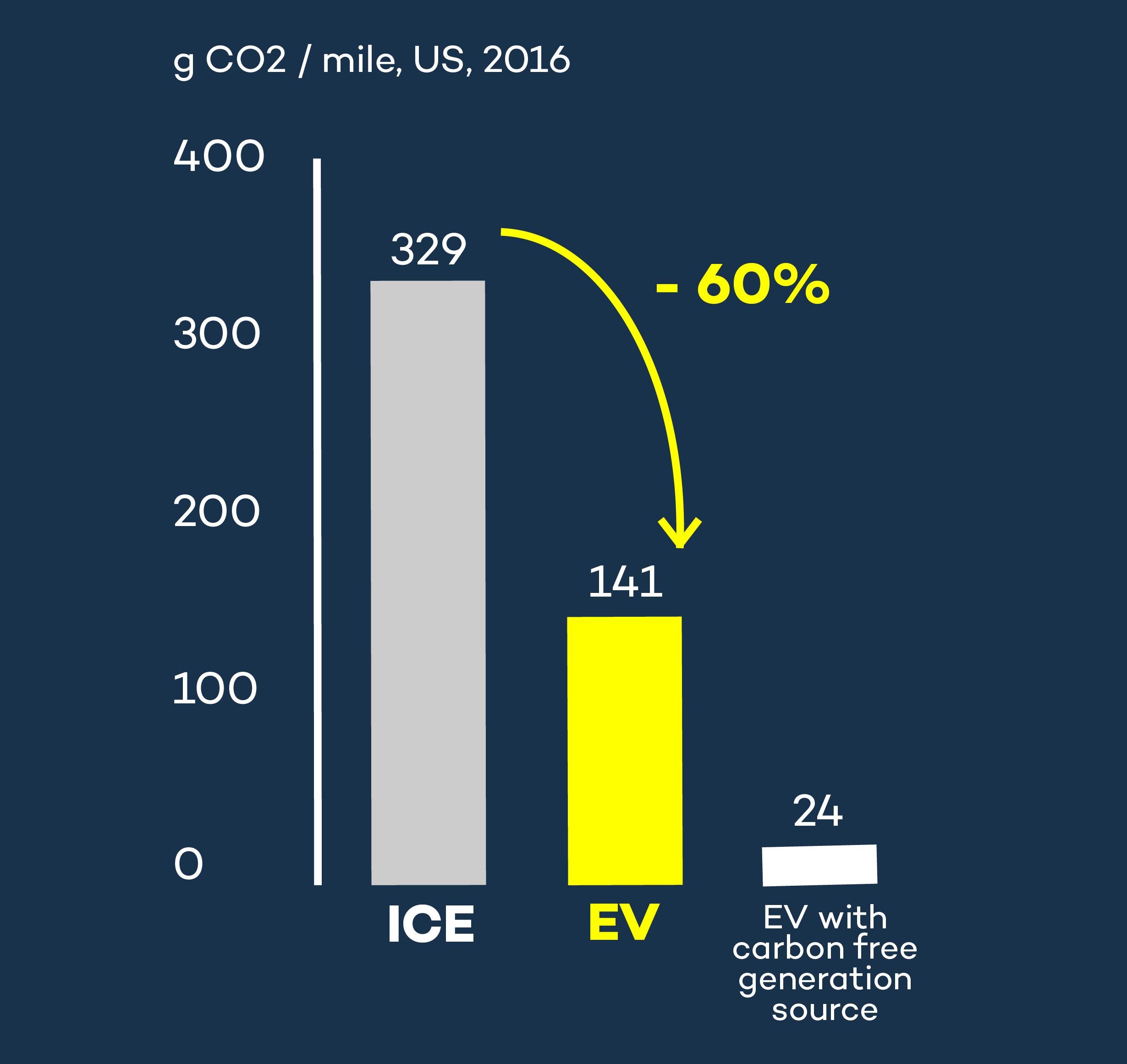 emissions_epa_ies.png
