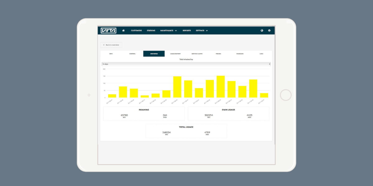 Manage your charging points with ease: Virta's Admin Panel