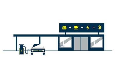 EV charging for Petrol Retailers webinar